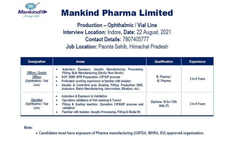 Mankind Pharma Limited Recruitment 2021For ITI, Diploma, BSc, B. Pharma and M. Pharma On Operator and Officers Post