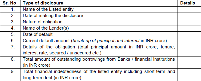 Disclosures by listed entity for loans including revolving facilities like cash credit from banks / financial institutions