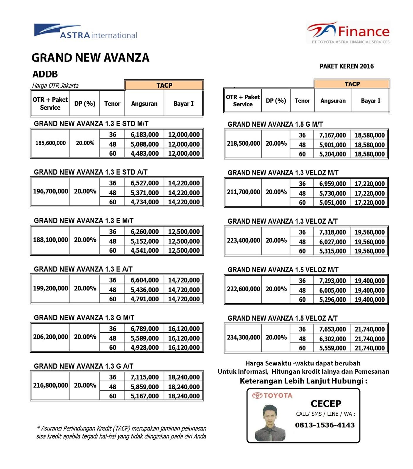 Cicilan Grand New Avanza Harga All 2018 Promo Merdeka Paket Keren Dp Murah Toyota Lippo Cikarang Kredit Per Agustus Mulai Dari 12 Juta
