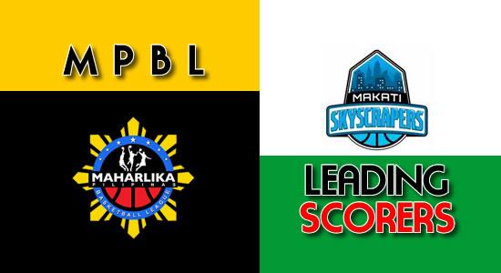 LIST: Scores per game Makati Skyscrapers 2018 MPBL Anta Datu Cup