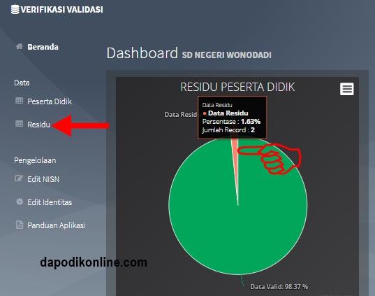 Cara Cek Data Residu Peserta Didik di Website Verval PD