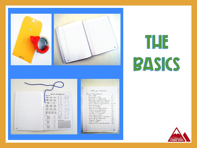 The basics of Interactive Notebooks.