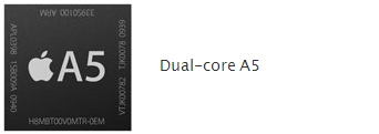 Dual Core A5 processor in Apple ipad Mini: Intelligent Computing
