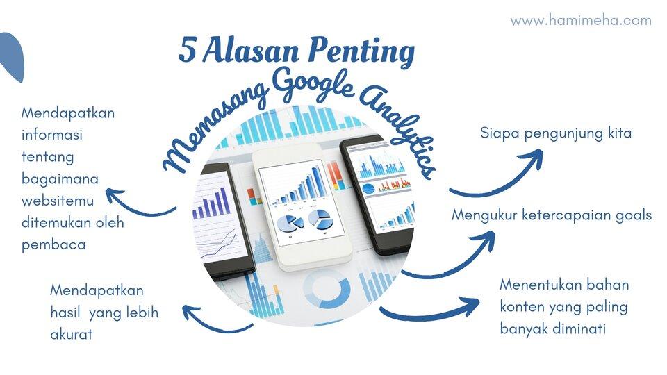 Alasan memasang google analytics