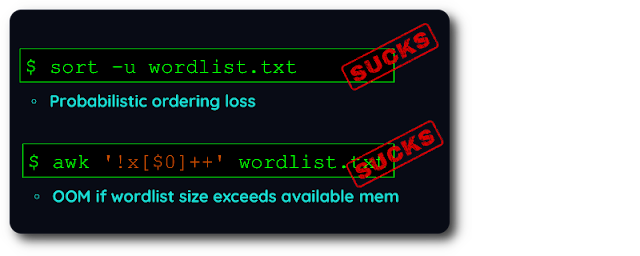 Duplicut – Remove Duplicates From MASSIVE Wordlist, Without Sorting It (For Dictionary-Based Password Cracking)