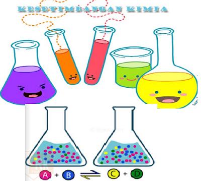 faktor yang mempengaruhi kesetimbangan kimia