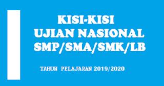 Download Kisi-Kisi Ujian Nasional UN Tahun 2020, SD/MI, SMP/MTs, SMA/MA