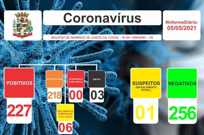 Covid-19: Virmond registra 6 casos ativos