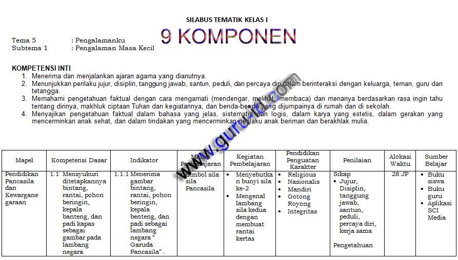 Download Silabus K13 Revisi 2020 9 Komponen Kelas 1 2 3 4 5 6 Info Pendidikan Terbaru