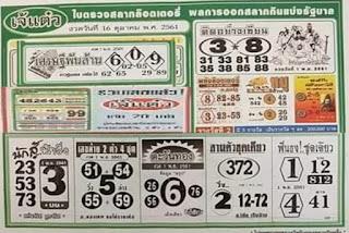 Blogkeen - Thai Lottery Winning tips