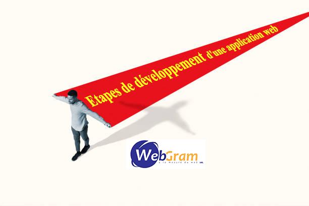 Les étapes de développement d'une application web, WEBGRAM, agence informatique basée à Dakar-Sénégal, leader en Afrique, ingénierie logicielle, développement de logiciels, systèmes informatiques, systèmes d'informations, développement d'applications web et mobile