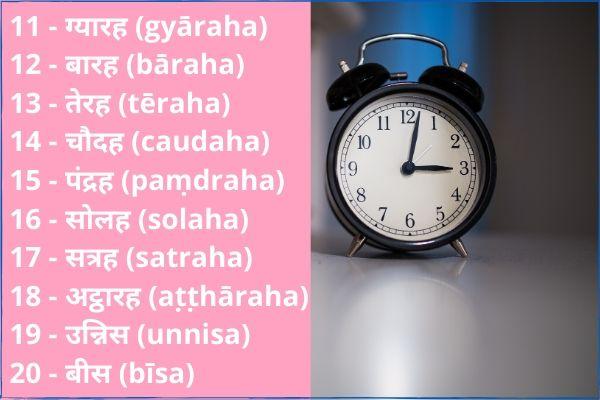 Hindi numbers 11 to 20 Chart