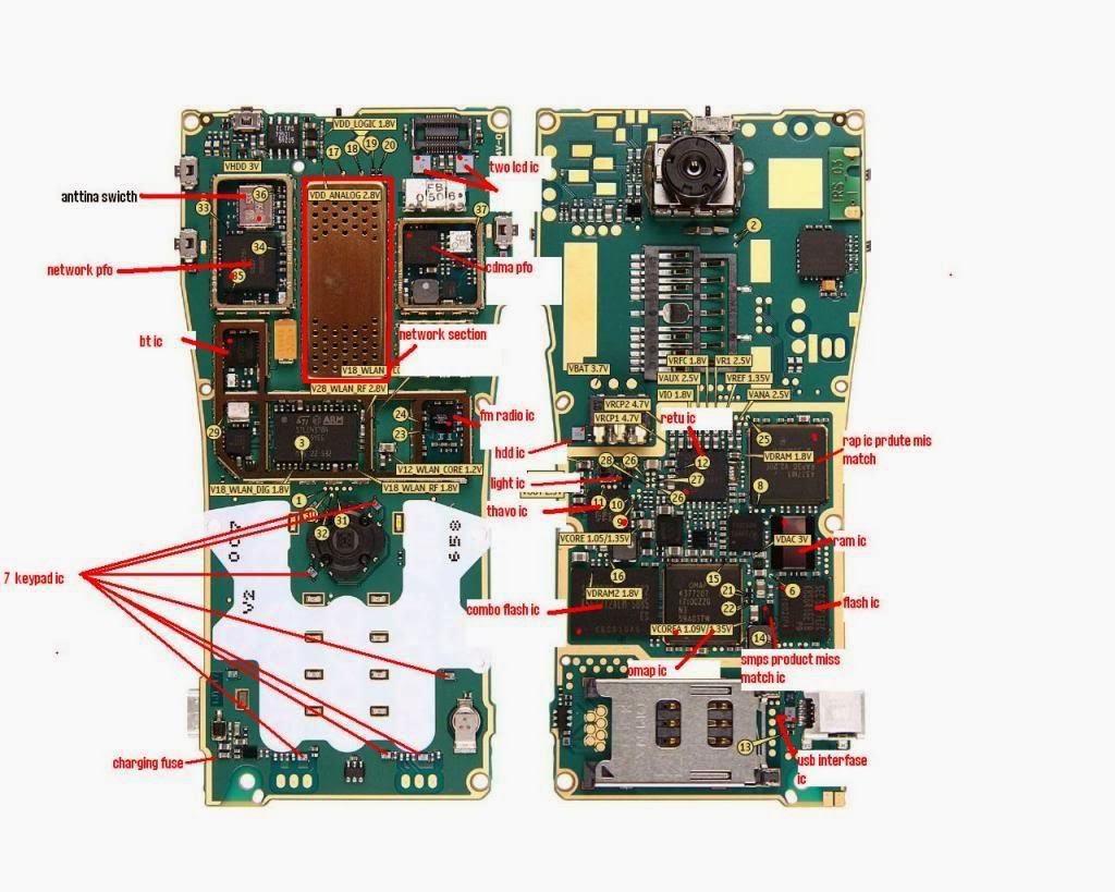 Nokia Hardware Blok hardware nokia by picture  Tips Seputar Gadget Android