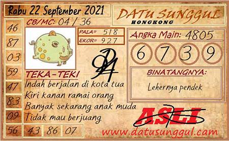 Prediksi Datu Sunggul HK Rabu 22 September 2021
