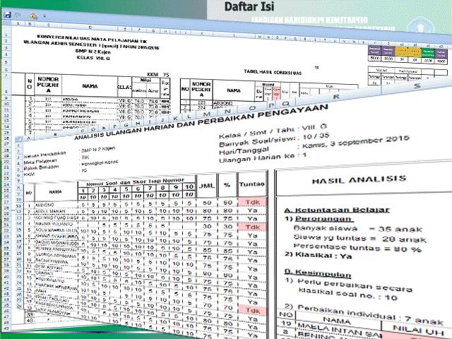 Contoh Format Olah Nilai Analisis dan Koreksi Nilai Uas