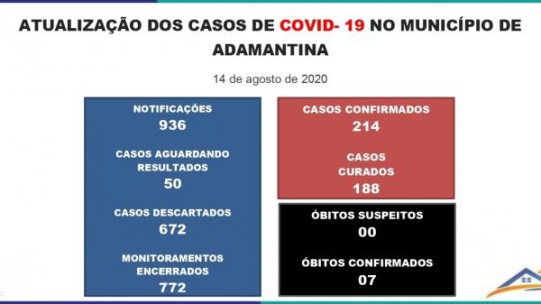 8 novos casos da COVID-19 são confirmados em Adamantina