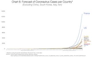 Coronavirus Contagion