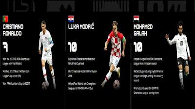 ماذا قدم الثلاثي المرشح لجائزة أفضل لاعب في العالم ؟