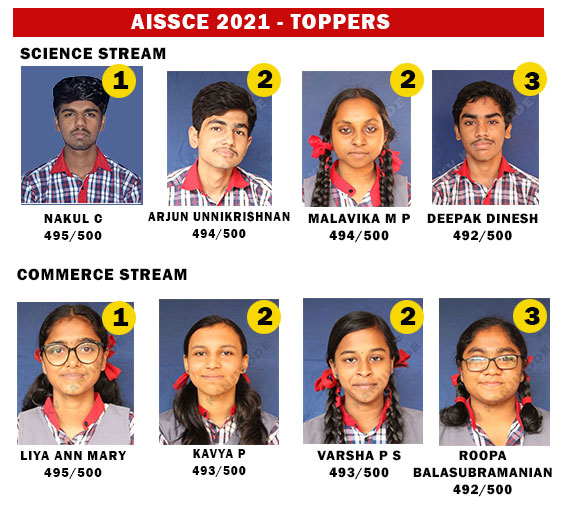 CBSE AISSCE 2021 - TOPPERS