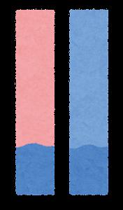 リトマス試験紙の変化のイラスト(アルカリ性)