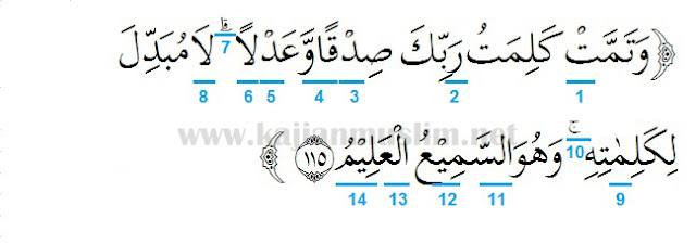 Hukum Tajwid Surat Al-An'am Ayat 115