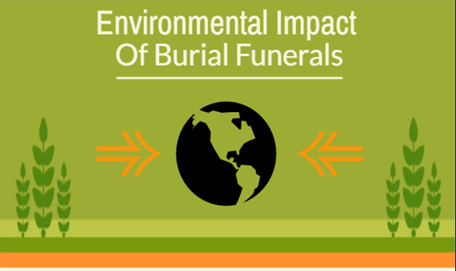 Environmental Impact of Burial Funerals #infographic