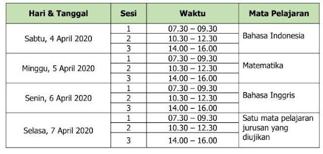 Jadwal UNBK Paket C 2019 2020