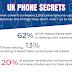 UK Phone Secrets #infographic