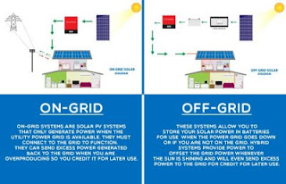 Perbedaan Sistem Off Grid dan On Grid Pada Pemanfaatan Energi Surya