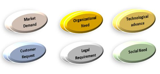 Project management business documents