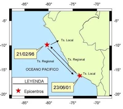 Tsunami Local y Regional