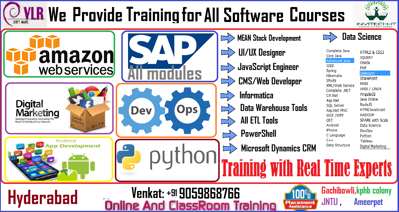 Software training institute in kphb | Software training institute in