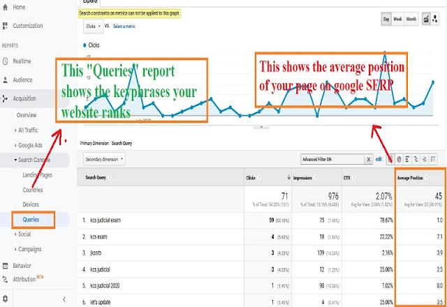 queries report of google analytics