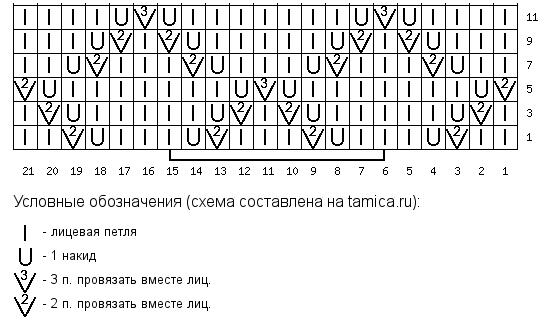 "Схема ажурного узора ""Ромбы""."