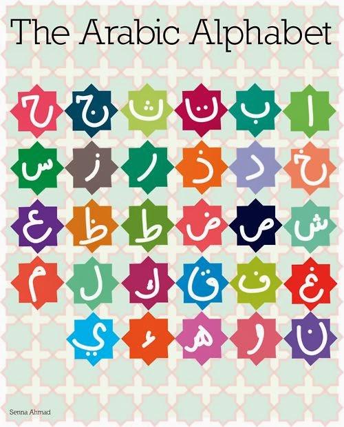 Jom Belajar Basic Bahasa Arab