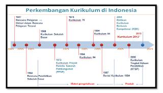 www.tendikpedia.com