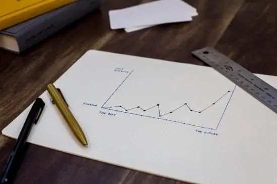 3 steps to setting up a sustainable marketing budget
