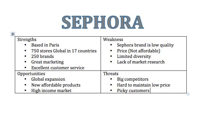 swot analysis beauty industry