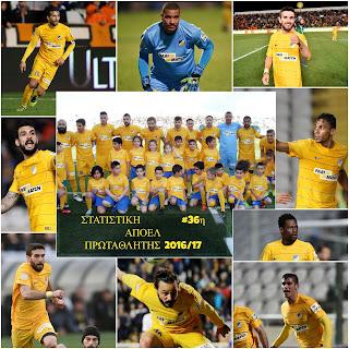 Η #36η αγωνιστική | Αναλυτικά οι αριθμοί και η γενική εικόνα του παγκυπρίου πρωταθλήματος Cyta 2016/17