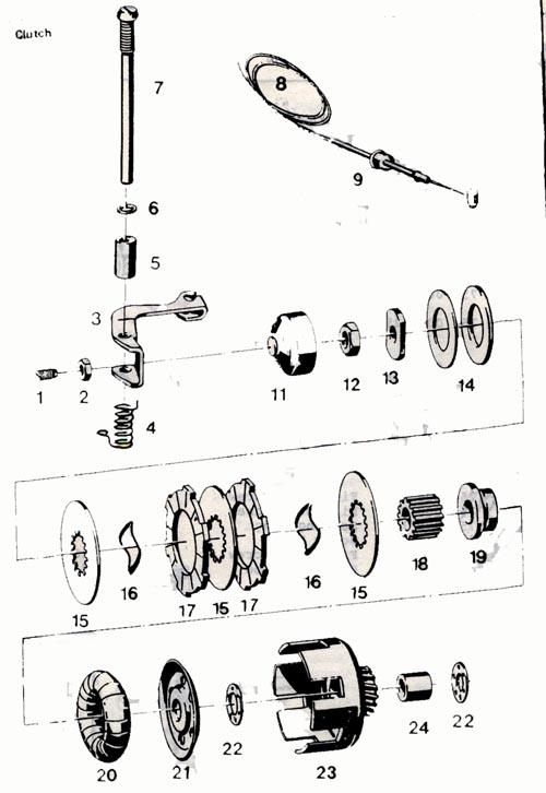 OB1 Repairs: sachs g3 performance clutch tuning