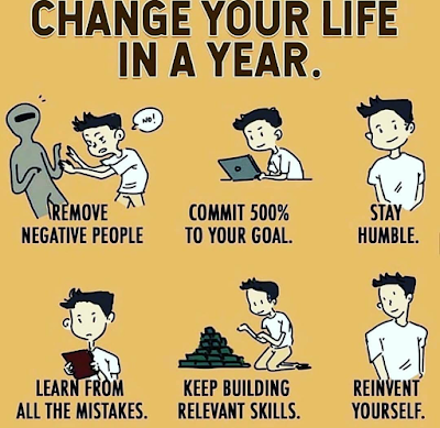 Change Your Life In A Year