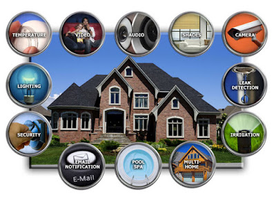 Home Automation and Smart home technologies currently are a desired feature sought out by families looking to purchase a home.