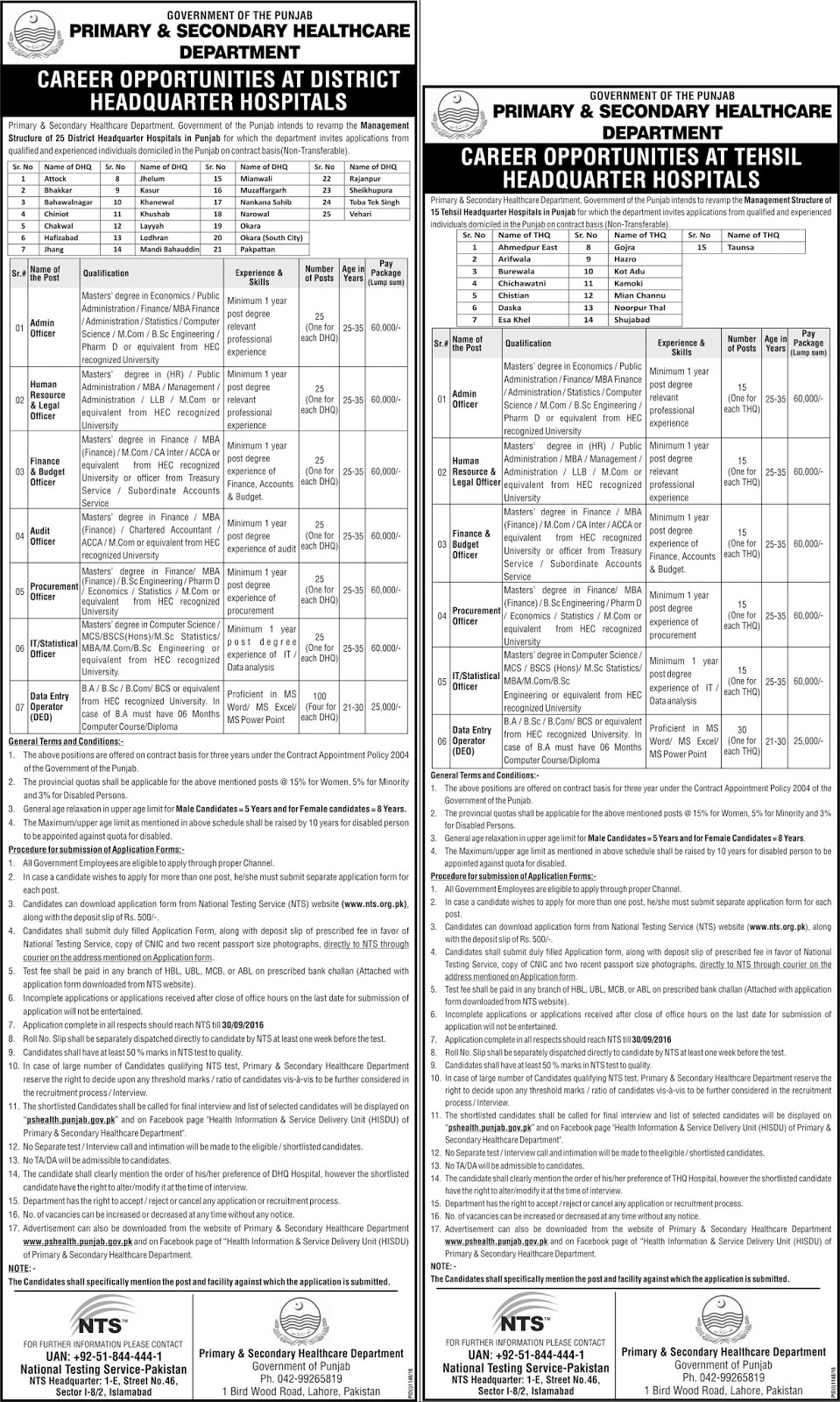 Government Jobs in Primary & Secondary Healthcare Jobs