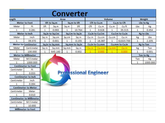 important excel sheet ( civil – work – quantities )