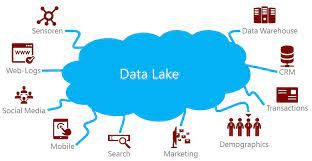 What is Data Lake ?