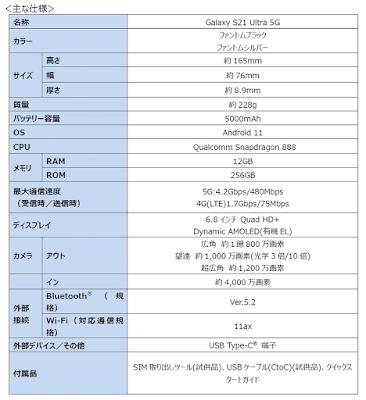 Galaxy S21 Ultra 5G スペック表