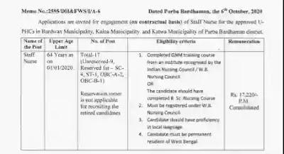 Job Vacancy In Burdwan Hospital