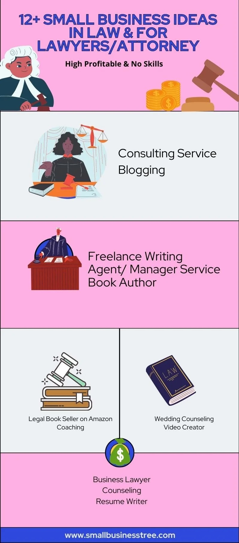 Business Ideas in Law & For Lawyers Infographics