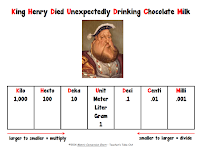 FREE King Henry Conversion Chart