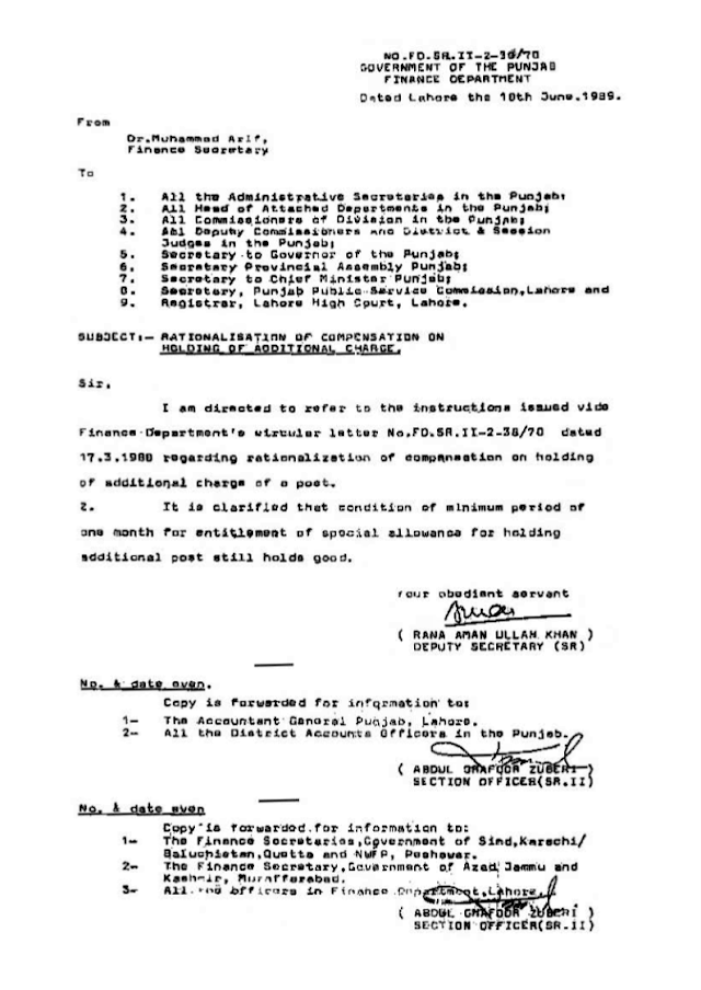 CLARIFICATION REGARDING ENTITLEMENT OF SPECIAL ALLOWANCE FOR HOLDING OF ADDITIONAL POST